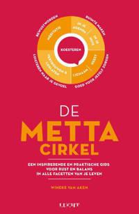 De Metta cirkel - Wineke van Aken