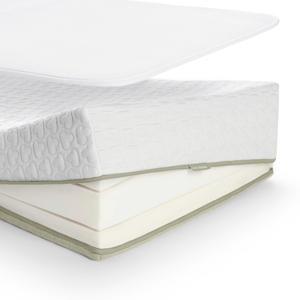 ® ECOlution Pack PREMIUM : Matras + 3D Beschermer (70x140 cm)